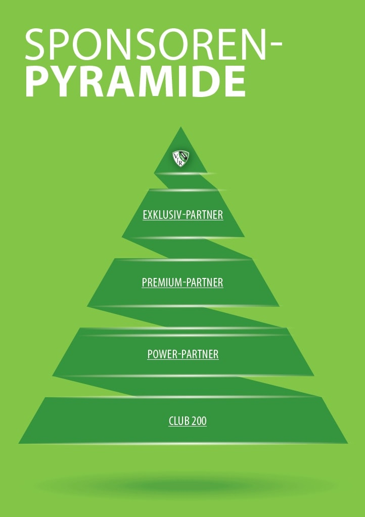 sponsoren-pyramide
